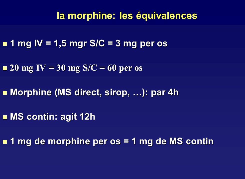 la morphine: les équivalences 1 mg IV = 1,5 mgr S/C = 3 mg per os 1 mg IV = 1,5 mgr S/C = 3 mg per os 20 mg IV = 30 mg S/C = 60 per os 20 mg IV = 30 m