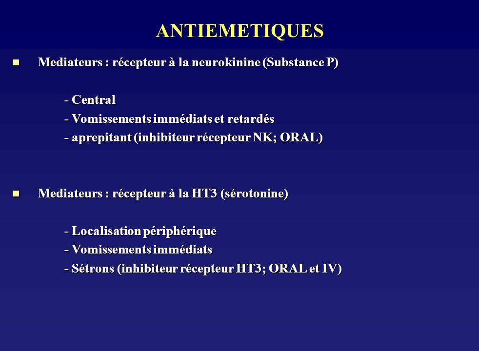 ANTIEMETIQUES n Mediateurs : récepteur à la neurokinine (Substance P) - Central - Vomissements immédiats et retardés - aprepitant (inhibiteur récepteu