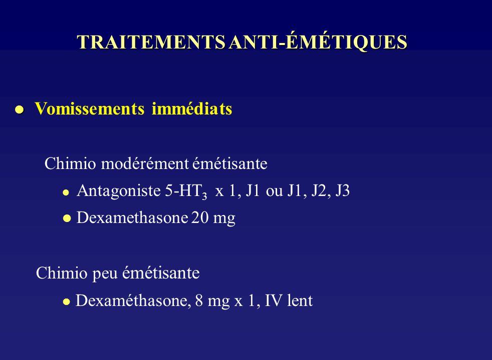 TRAITEMENTS ANTI-ÉMÉTIQUES Vomissements immédiats Chimio modérément émétisante Antagoniste 5-HT 3 x 1, J1 ou J1, J2, J3 Dexamethasone 20 mg Chimio peu