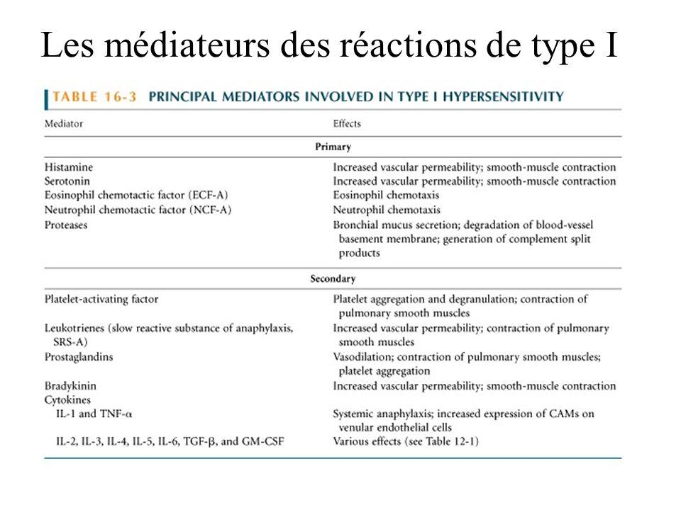 Les médiateurs des réactions de type I