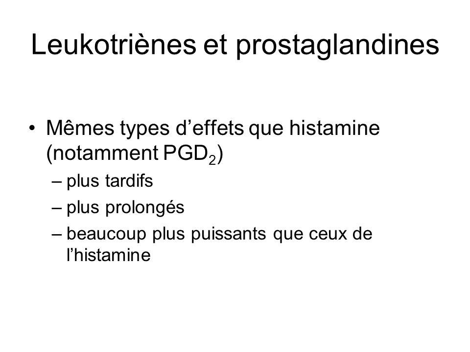 Leukotriènes et prostaglandines Mêmes types deffets que histamine (notamment PGD 2 ) –plus tardifs –plus prolongés –beaucoup plus puissants que ceux d