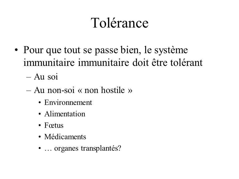 Tolérance Pour que tout se passe bien, le système immunitaire immunitaire doit être tolérant –Au soi –Au non-soi « non hostile » Environnement Aliment