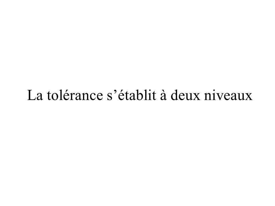 La tolérance sétablit à deux niveaux