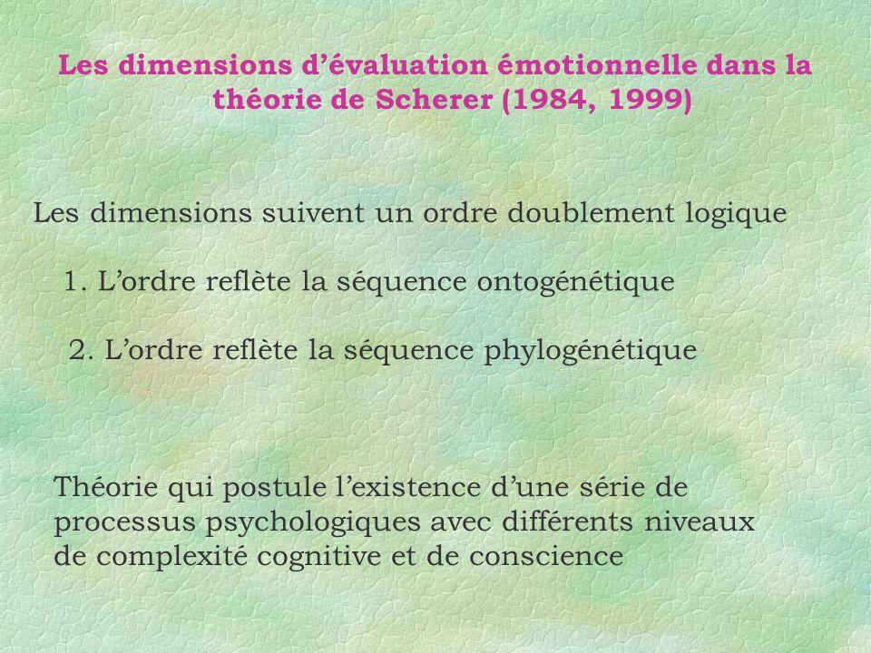 Les dimensions dévaluation émotionnelle dans la théorie de Scherer (1984, 1999) Les dimensions suivent un ordre doublement logique 1. Lordre reflète l