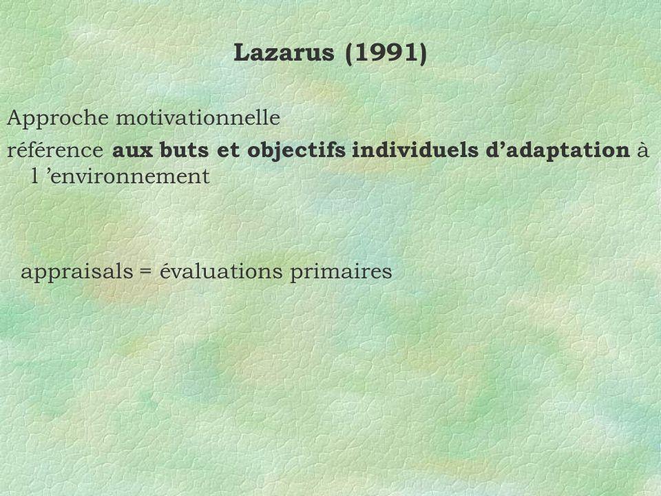 Lazarus (1991) Approche motivationnelle référence aux buts et objectifs individuels dadaptation à l environnement appraisals = évaluations primaires