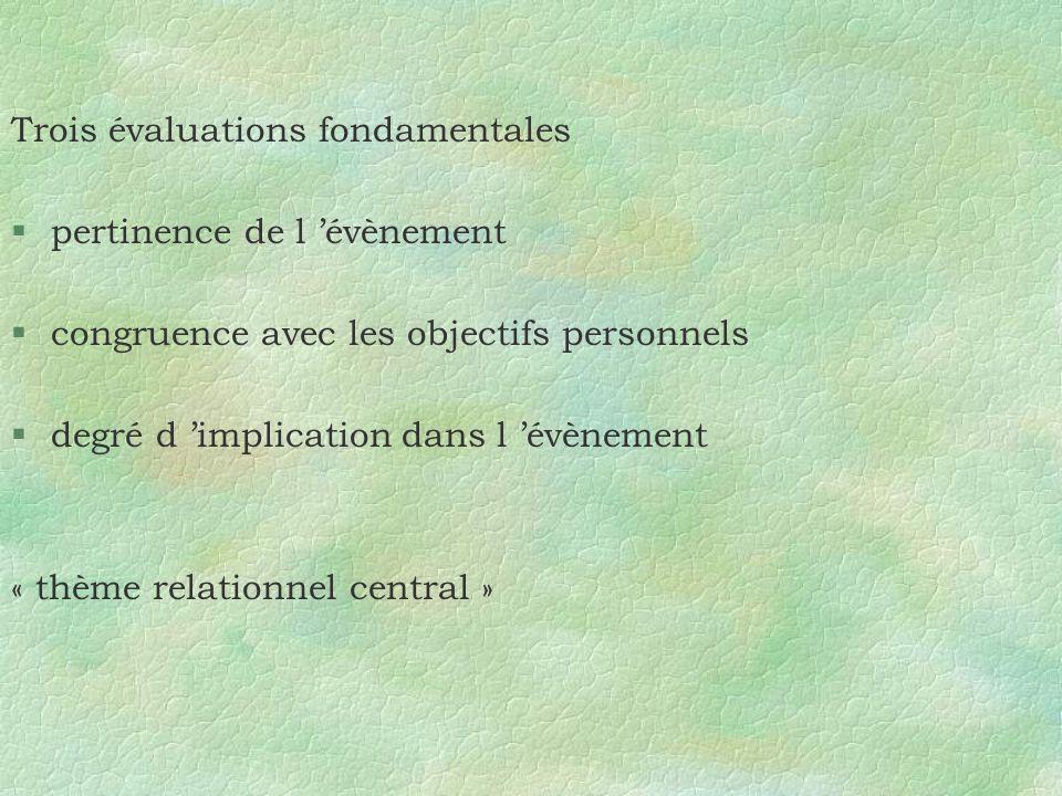 Trois évaluations fondamentales §pertinence de l évènement §congruence avec les objectifs personnels §degré d implication dans l évènement « thème rel