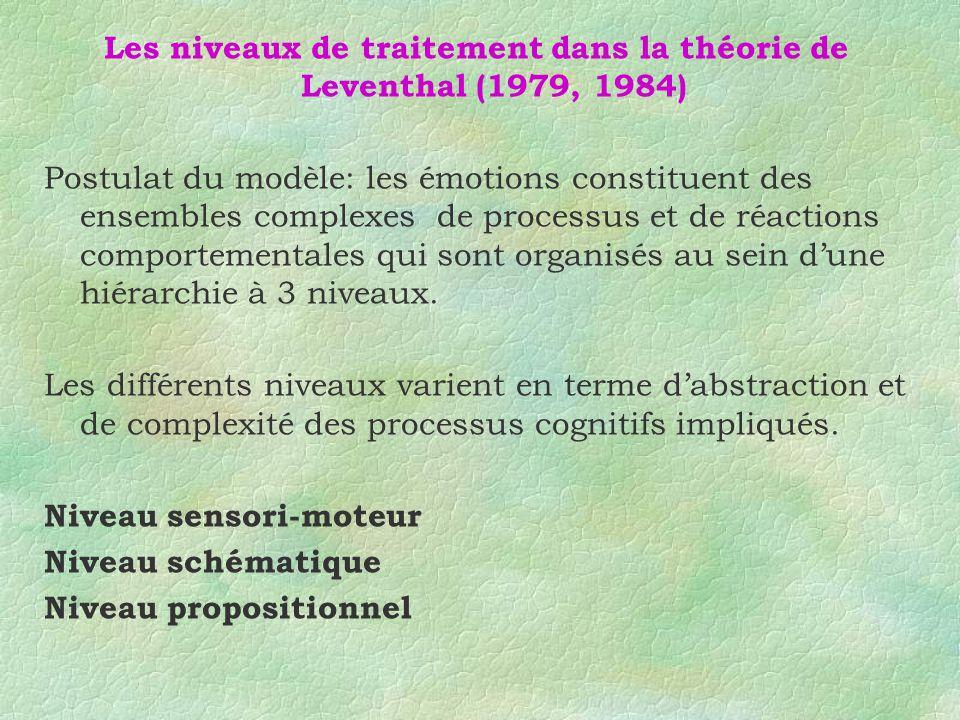 Les niveaux de traitement dans la théorie de Leventhal (1979, 1984) Postulat du modèle: les émotions constituent des ensembles complexes de processus