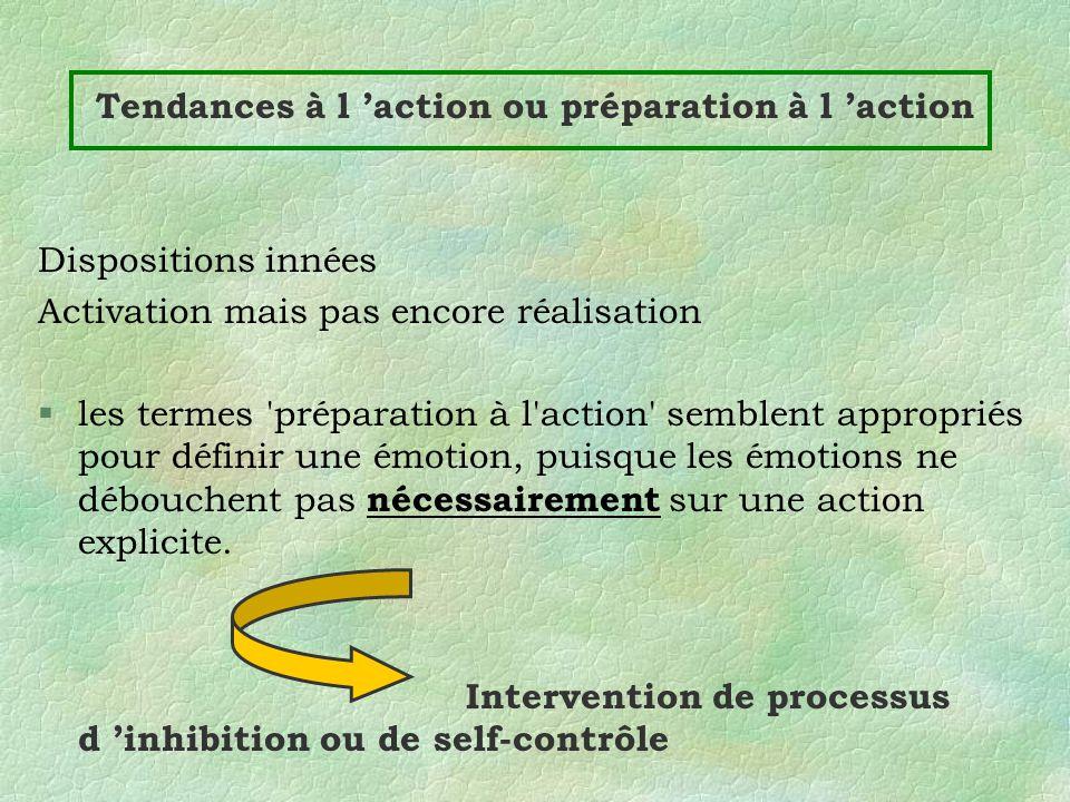 Tendances à l action ou préparation à l action Dispositions innées Activation mais pas encore réalisation §les termes 'préparation à l'action' semblen