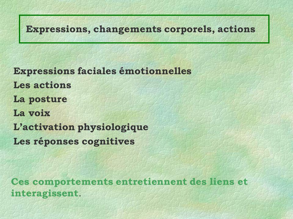 Expressions, changements corporels, actions Expressions faciales émotionnelles Les actions La posture La voix Lactivation physiologique Les réponses c