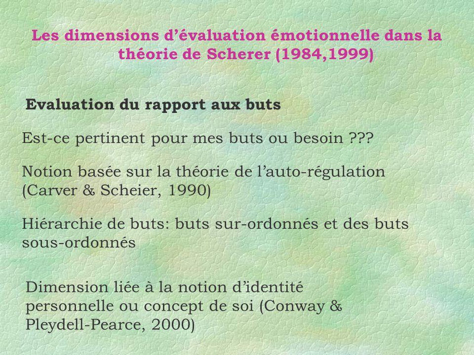 Les dimensions dévaluation émotionnelle dans la théorie de Scherer (1984, 1999) Evaluation du potentiel de maîtrise Etablir les ressources dont on dispose pour tirer partie au mieux de cet évènement, quil facilite ou vienne faire obstacle au but.
