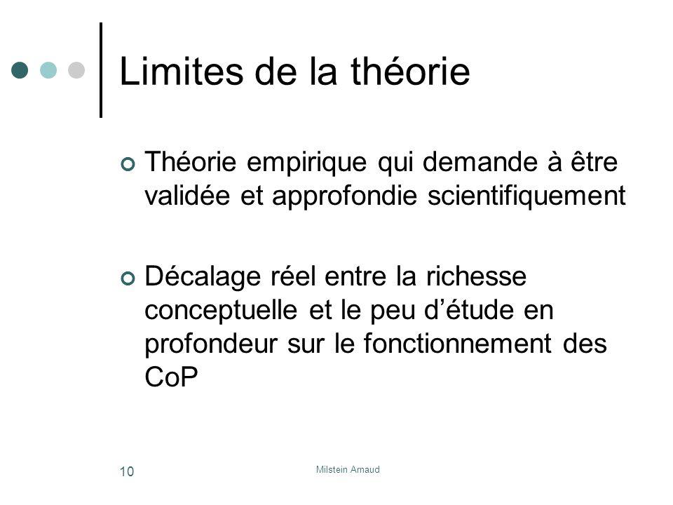Milstein Arnaud 10 Limites de la théorie Théorie empirique qui demande à être validée et approfondie scientifiquement Décalage réel entre la richesse conceptuelle et le peu détude en profondeur sur le fonctionnement des CoP
