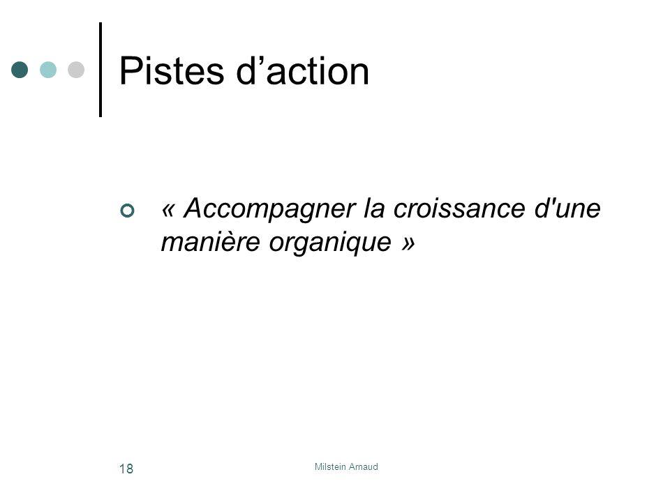 Milstein Arnaud 18 Pistes daction « Accompagner la croissance d une manière organique »