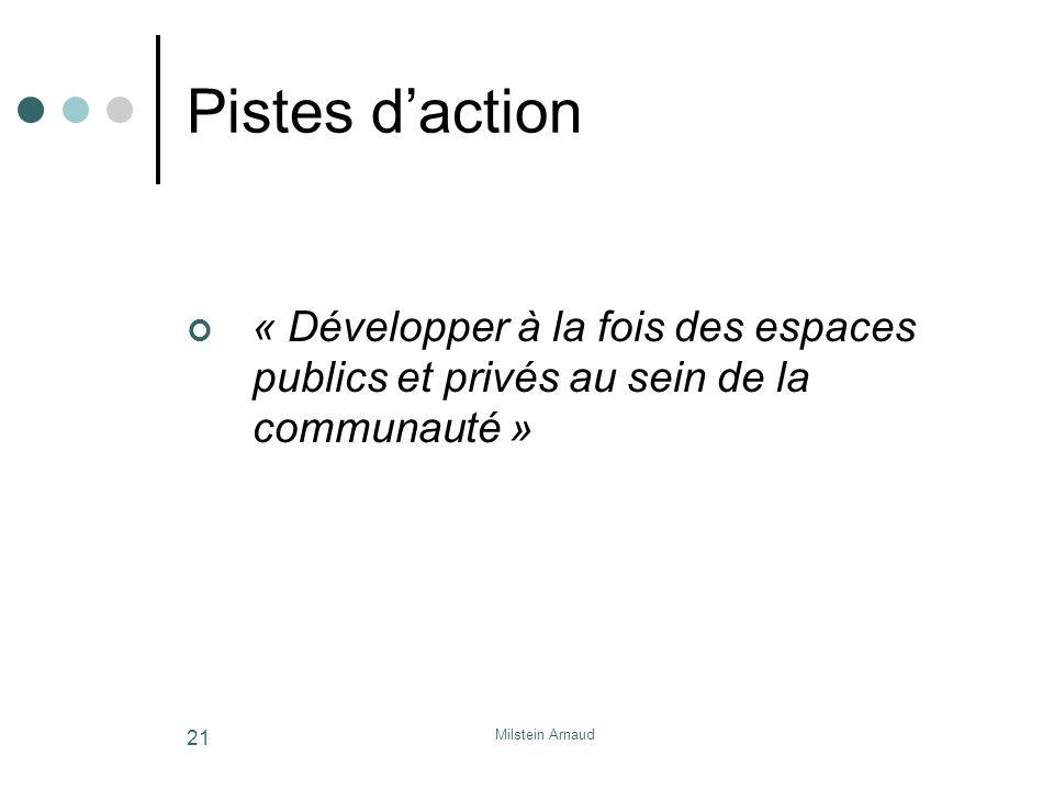 Milstein Arnaud 21 Pistes daction « Développer à la fois des espaces publics et privés au sein de la communauté »