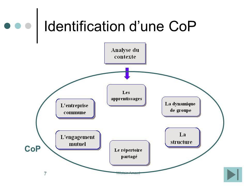 Milstein Arnaud 7 Identification dune CoP CoP