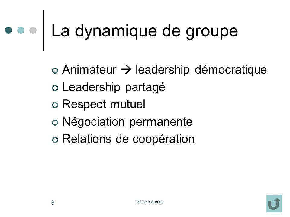 Milstein Arnaud 8 La dynamique de groupe Animateur leadership démocratique Leadership partagé Respect mutuel Négociation permanente Relations de coopération