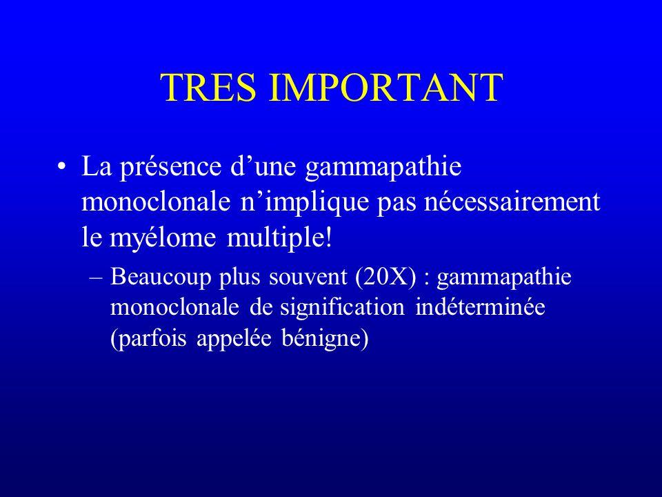 TRES IMPORTANT La présence dune gammapathie monoclonale nimplique pas nécessairement le myélome multiple! –Beaucoup plus souvent (20X) : gammapathie m