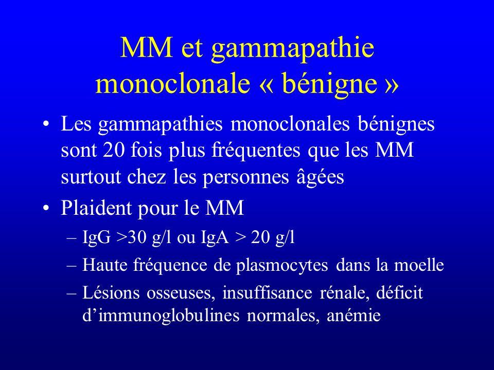 MM et gammapathie monoclonale « bénigne » Les gammapathies monoclonales bénignes sont 20 fois plus fréquentes que les MM surtout chez les personnes âg