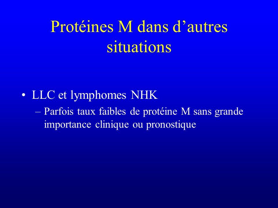 Protéines M dans dautres situations LLC et lymphomes NHK –Parfois taux faibles de protéine M sans grande importance clinique ou pronostique