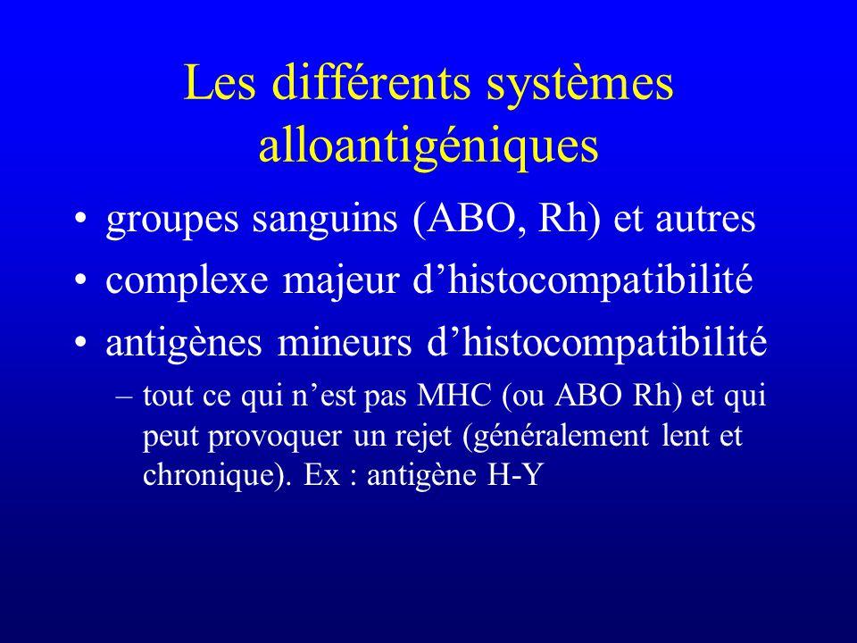 Les différents systèmes alloantigéniques groupes sanguins (ABO, Rh) et autres complexe majeur dhistocompatibilité antigènes mineurs dhistocompatibilit