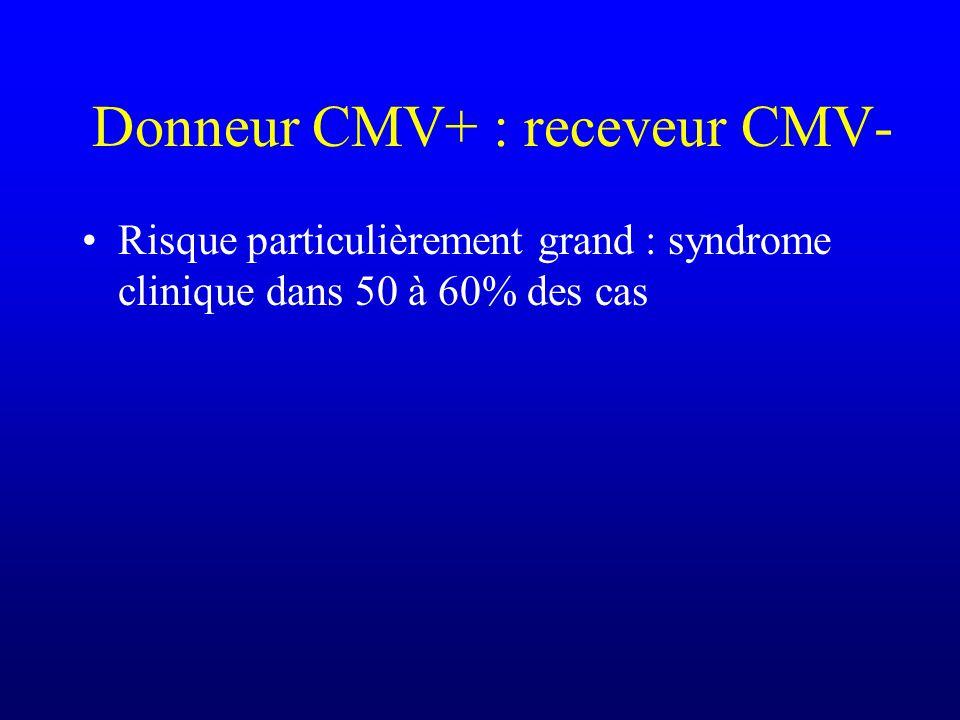 Donneur CMV+ : receveur CMV- Risque particulièrement grand : syndrome clinique dans 50 à 60% des cas