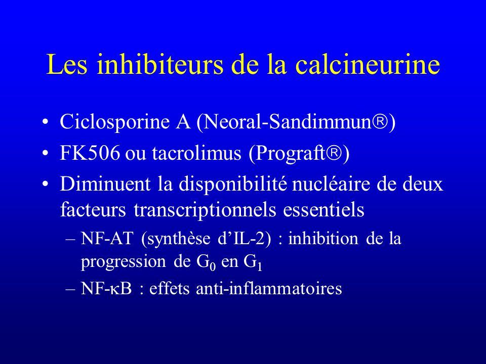 Ciclosporine A (Neoral-Sandimmun ) FK506 ou tacrolimus (Prograft ) Diminuent la disponibilité nucléaire de deux facteurs transcriptionnels essentiels