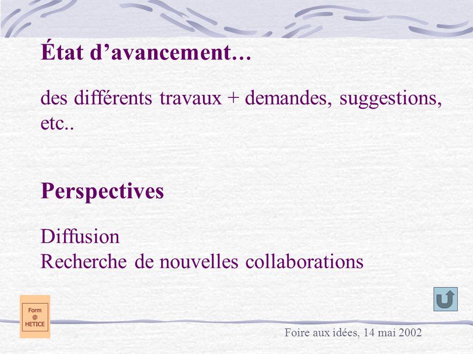 État davancement … des différents travaux + demandes, suggestions, etc.. Perspectives Diffusion Recherche de nouvelles collaborations Foire aux idées,