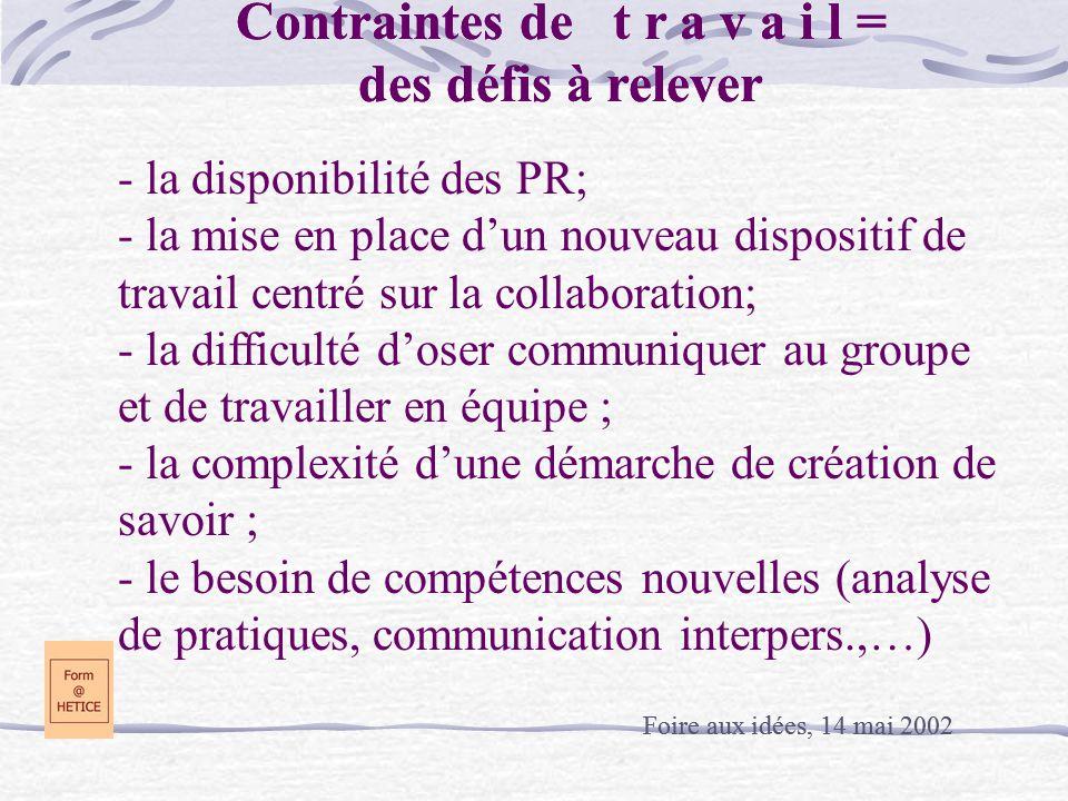 Contraintes de t r a v a i l = des défis à relever Foire aux idées, 14 mai 2002 - la disponibilité des PR; - la mise en place dun nouveau dispositif d