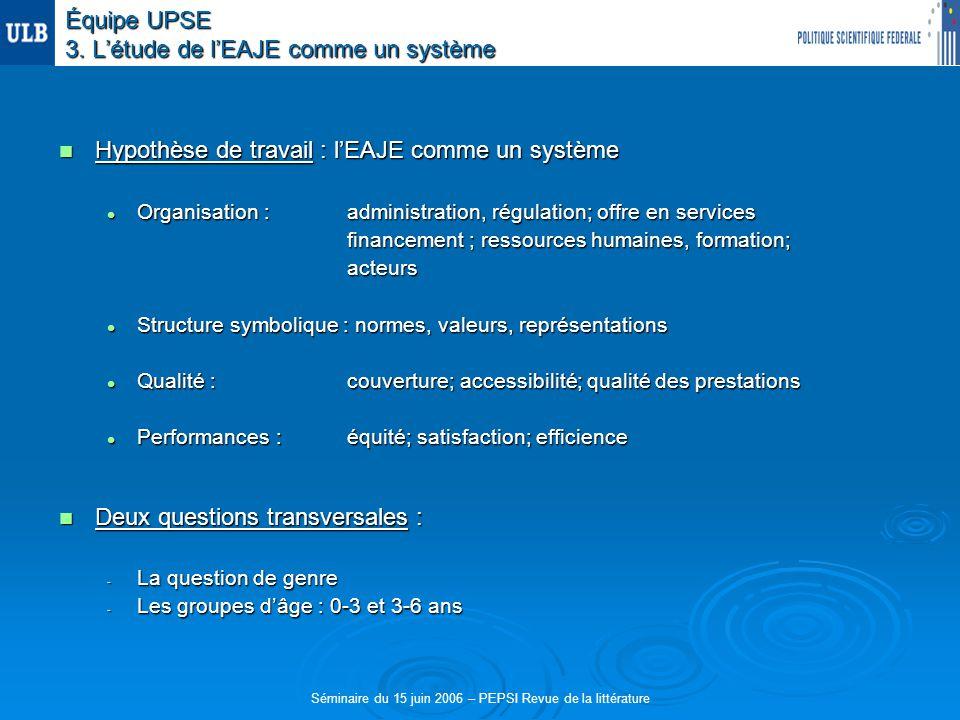 Séminaire du 15 juin 2006 – PEPSI Revue de la littérature Équipe UPSE 3.