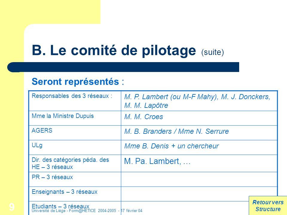 Université de Liège - Form@HETICE 2004-2005 - 17 février 04 10 C.