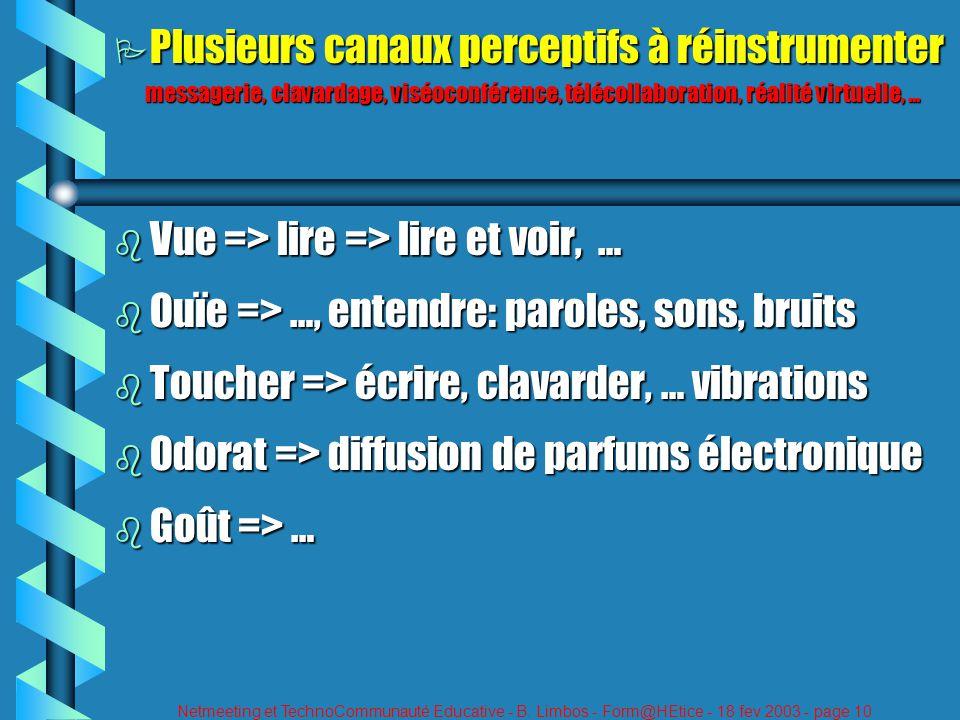 Netmeeting et TechnoCommunauté Educative - B. Limbos - Form@HEtice - 18 fev 2003 - page 10 P Plusieurs canaux perceptifs à réinstrumenter messagerie,