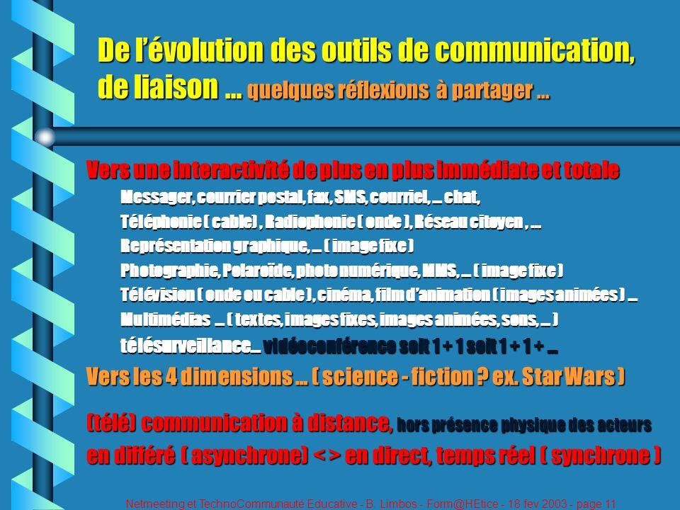 Netmeeting et TechnoCommunauté Educative - B. Limbos - Form@HEtice - 18 fev 2003 - page 11 De lévolution des outils de communication, de liaison … que
