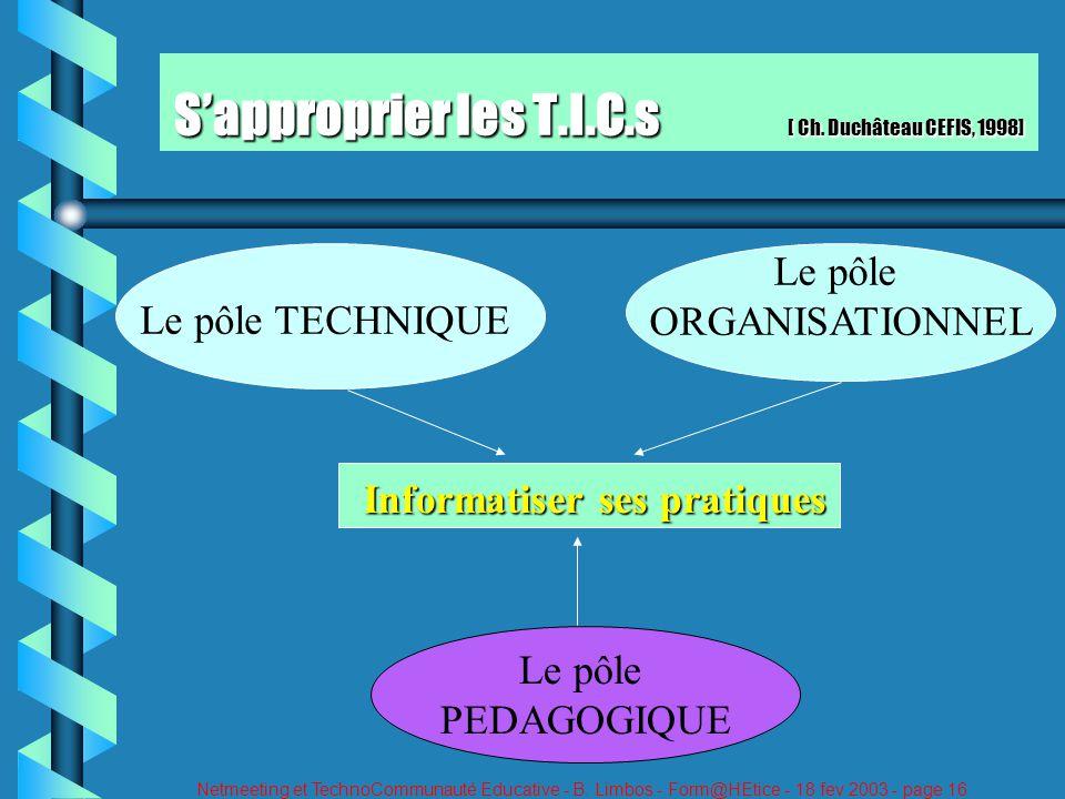Netmeeting et TechnoCommunauté Educative - B. Limbos - Form@HEtice - 18 fev 2003 - page 16 Sapproprier les T.I.C.s [ Ch. Duchâteau CEFIS, 1998] Le pôl