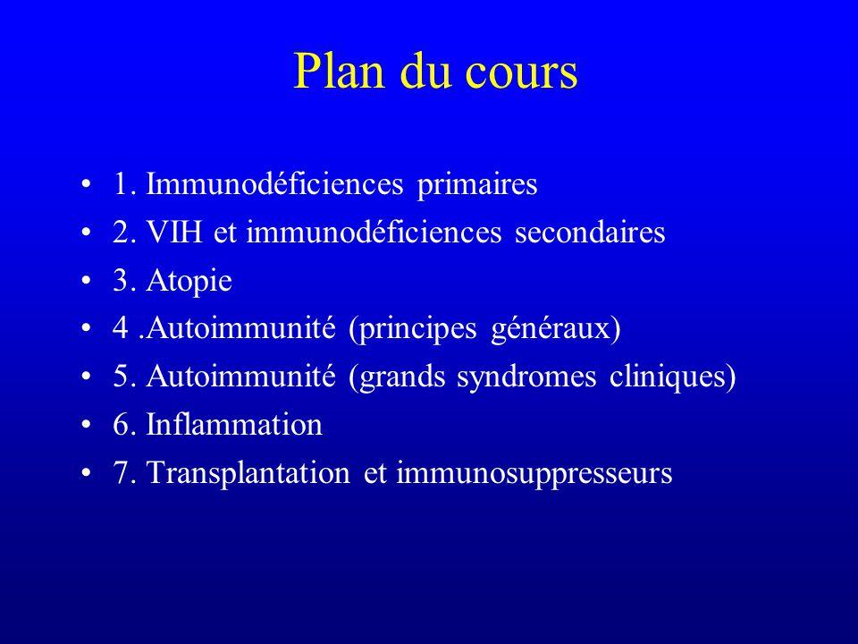 Déficit en IgA (III) Diagnostic –IgA sériques indétectables (<0.05g/l) –Pas dIgA salivaire, présence dIgG et dIgM –IgG totales et IgM normales, IgG 2 et IgG 4 svt abaissées –IgE svt accrues –Autoanticorps fréquents dont anti-IgA –Fonction T normale