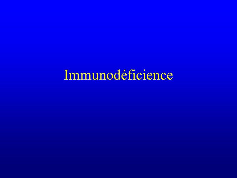 Autres causes de SCID Déficit en ADA (Adénosine désaminase) (20%) –Effets toxiques du dATP et de la S-adénosyl homocystéine Déficit en produits MHC de classe I ou de classe I & II (syndrome des lymphocytes nus) –Afrique du Nord, hypogammaglobulinémie + lymphopénie CD4 (si déficit classes II)