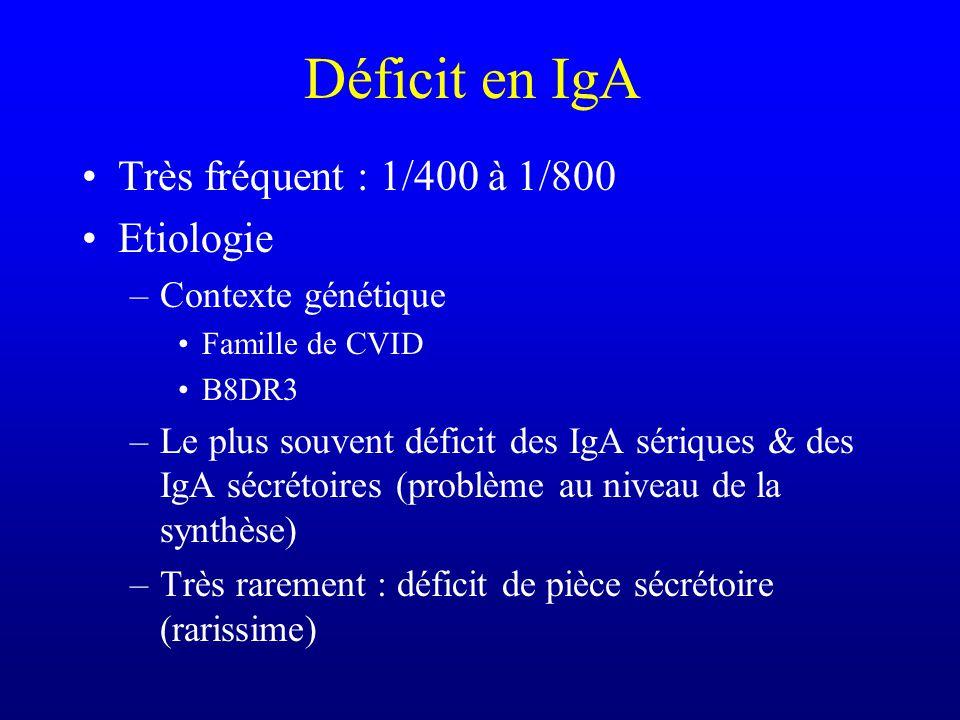 Sécrétion des IgA