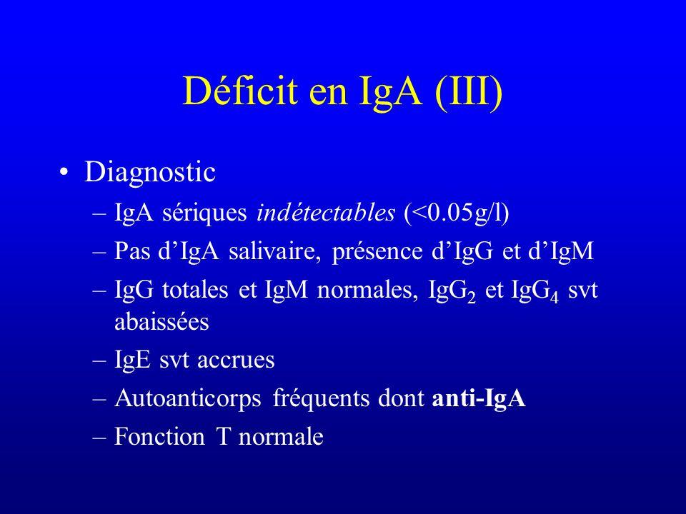 Déficit en IgA (II) Présentation –Décours souvent bénin –Infections ORL fréquentes, rarement sévères –Phénomènes allergiques et autoimmunitaires (LED,