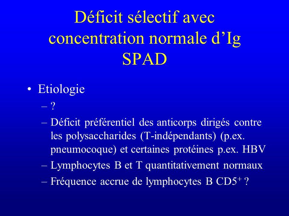 Déficit sélectif en sous-classes dIgG (III) Diagnostic –Déficit partiel ou total (p.ex. IgG 4 ) (tenir compte de lâge et de lappartenance ethnique pou