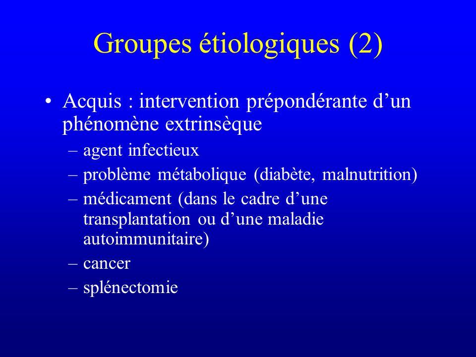 DiGeorge (III) Diagnostic –Lymphopénie T dimportance variable –Réponses fonctionnelles des lymphocytes T normales ou diminuées –Ig normales ou légèrement diminuées.