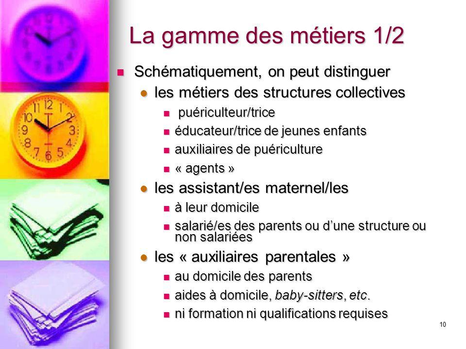 10 La gamme des métiers 1/2 Schématiquement, on peut distinguer Schématiquement, on peut distinguer les métiers des structures collectives les métiers