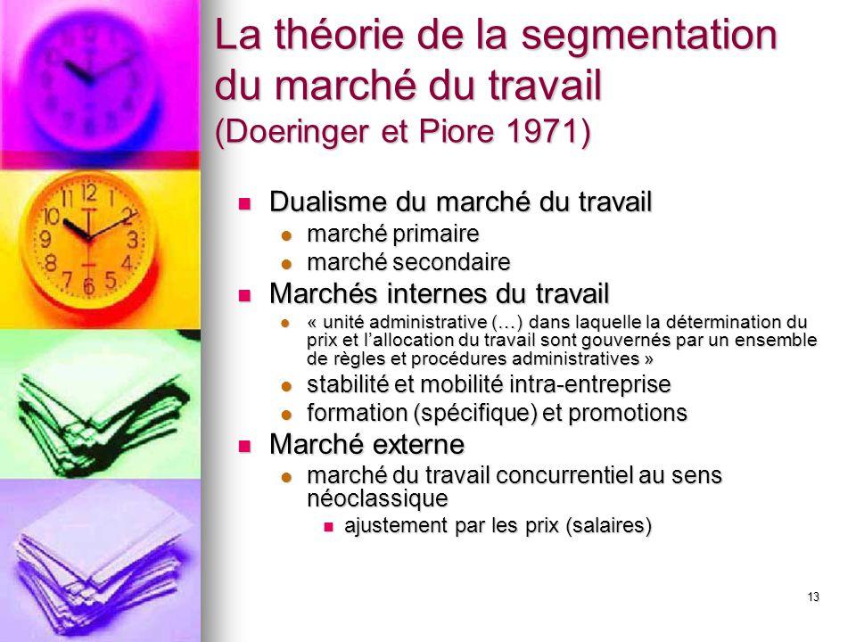 13 La théorie de la segmentation du marché du travail (Doeringer et Piore 1971) Dualisme du marché du travail Dualisme du marché du travail marché pri