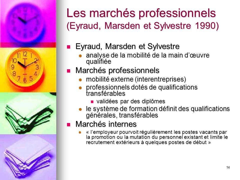 14 Les marchés professionnels (Eyraud, Marsden et Sylvestre 1990) Eyraud, Marsden et Sylvestre Eyraud, Marsden et Sylvestre analyse de la mobilité de