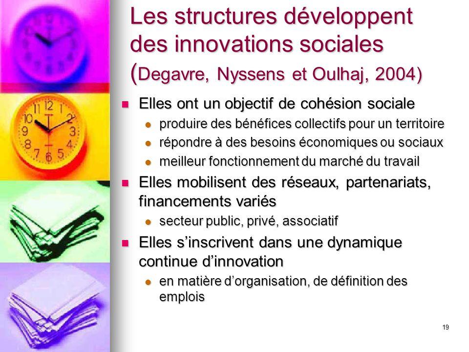 19 Les structures développent des innovations sociales ( Degavre, Nyssens et Oulhaj, 2004) Elles ont un objectif de cohésion sociale Elles ont un obje