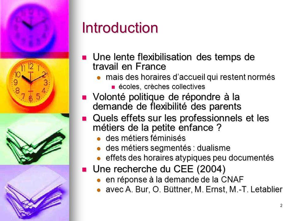 2 Introduction Une lente flexibilisation des temps de travail en France Une lente flexibilisation des temps de travail en France mais des horaires dac
