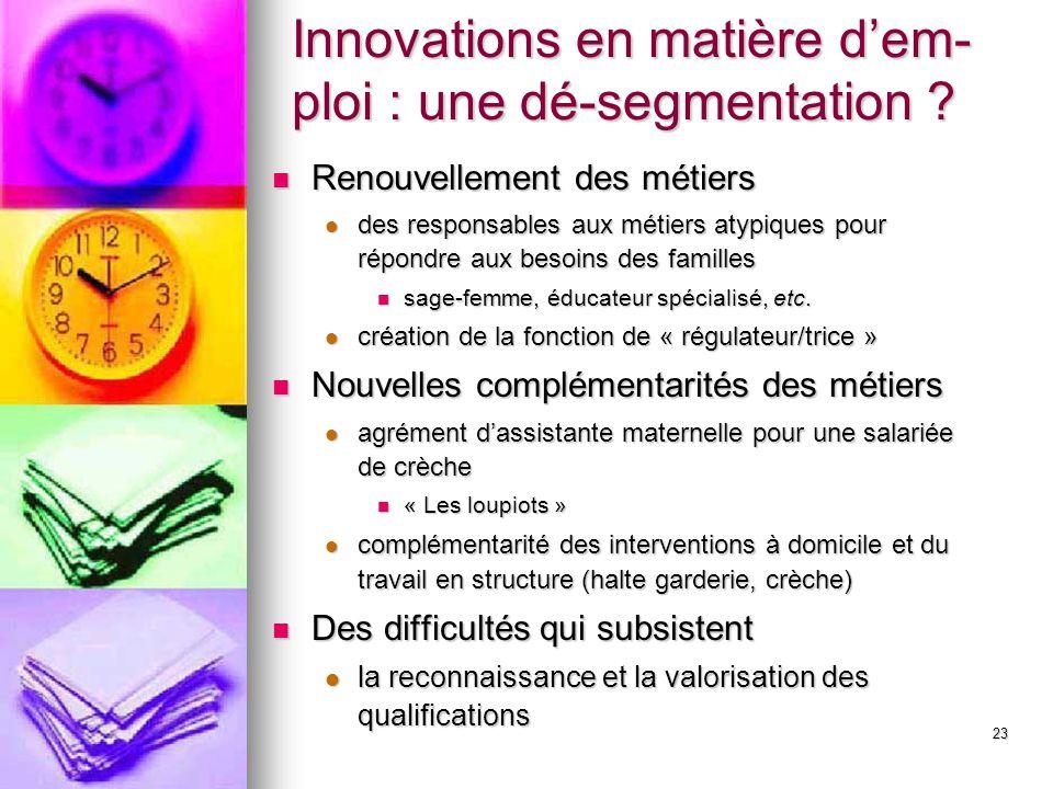 23 Innovations en matière dem- ploi : une dé-segmentation ? Renouvellement des métiers Renouvellement des métiers des responsables aux métiers atypiqu