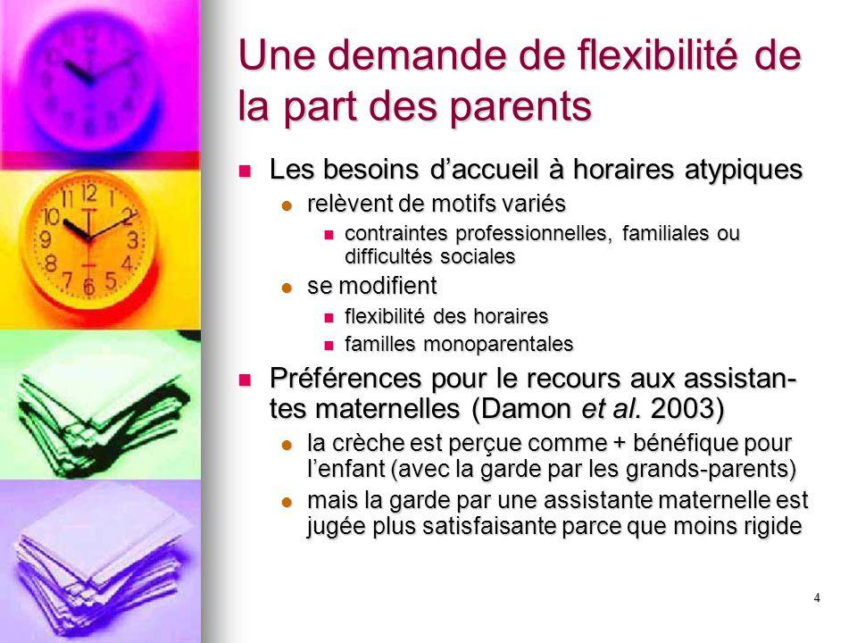4 Une demande de flexibilité de la part des parents Les besoins daccueil à horaires atypiques Les besoins daccueil à horaires atypiques relèvent de mo