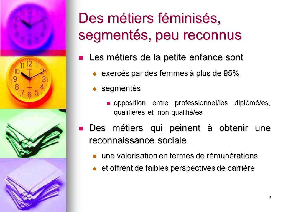 9 Des métiers féminisés, segmentés, peu reconnus Les métiers de la petite enfance sont Les métiers de la petite enfance sont exercés par des femmes à