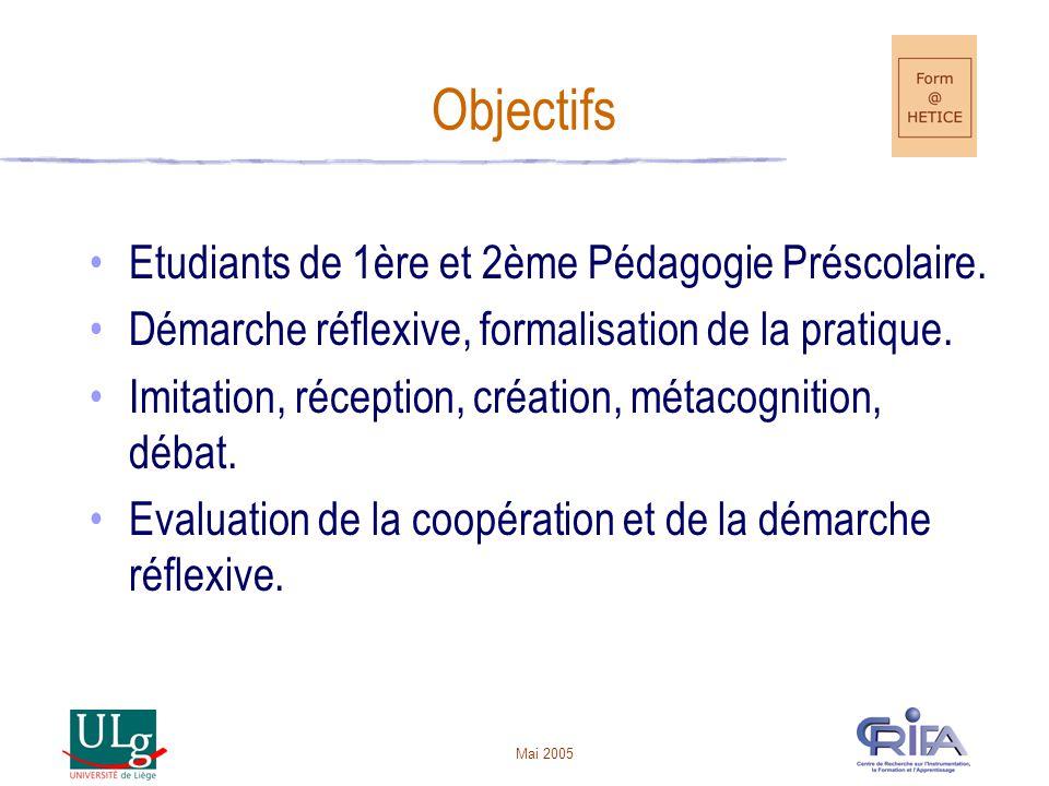 Mai 2005 Objectifs Etudiants de 1ère et 2ème Pédagogie Préscolaire.