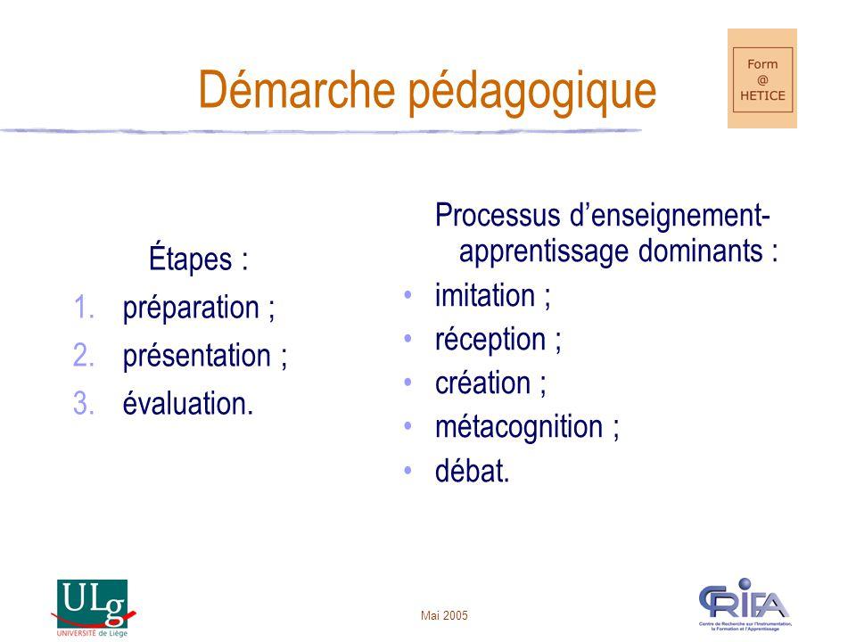Mai 2005 Démarche pédagogique Étapes : 1.préparation ; 2.présentation ; 3.évaluation.