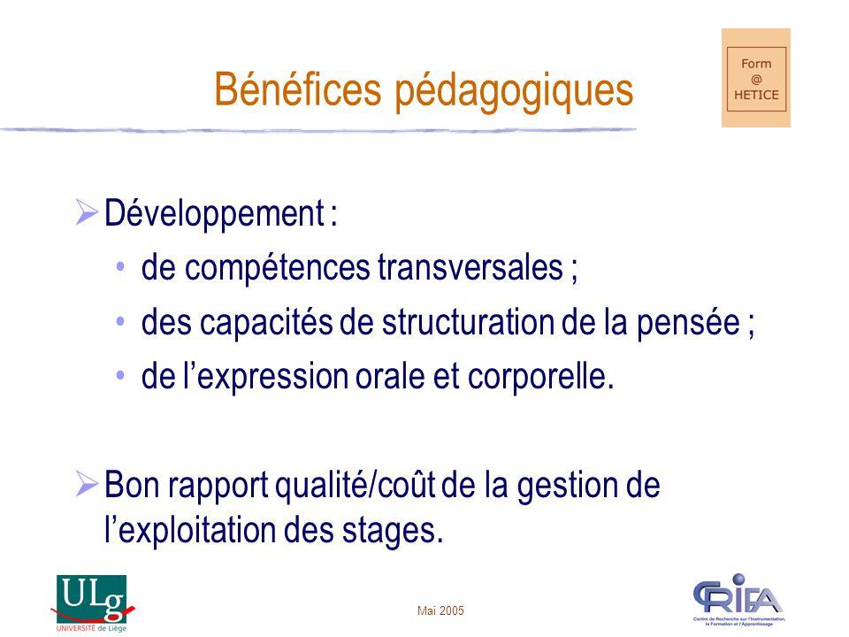 Mai 2005 Bénéfices pédagogiques Développement : de compétences transversales ; des capacités de structuration de la pensée ; de lexpression orale et corporelle.