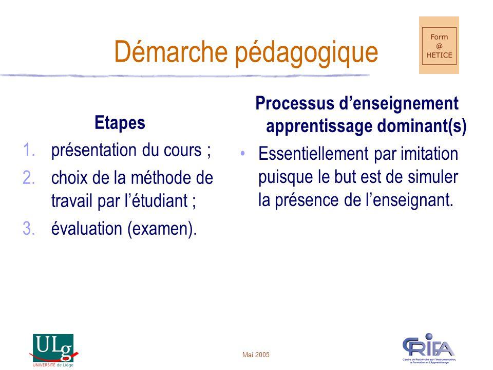 Mai 2005 Démarche pédagogique Etapes 1.présentation du cours ; 2.choix de la méthode de travail par létudiant ; 3.évaluation (examen).